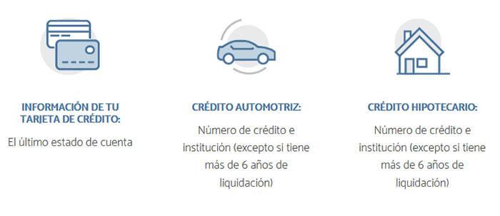 Requisitos del buró de crédito
