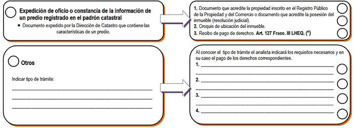 Cómo consultar mi clave catastral en Querétaro
