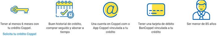 Requisitos del crédito Coppel